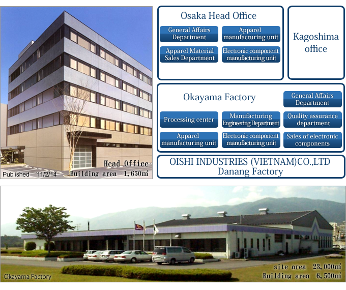 Waida Mfg Co Ltd Mail: Oishi Industries Co., Ltd. Corporate Information